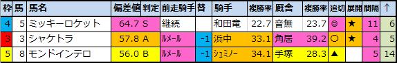 f:id:onix-oniku:20210113155953p:plain