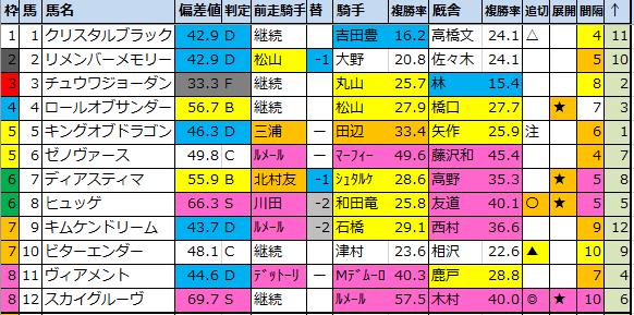 f:id:onix-oniku:20210114164046p:plain