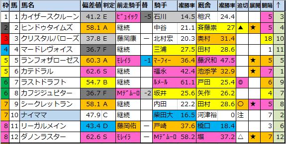 f:id:onix-oniku:20210114164116p:plain