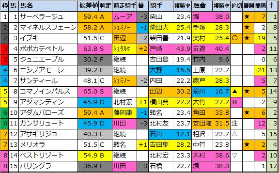 f:id:onix-oniku:20210114164236p:plain