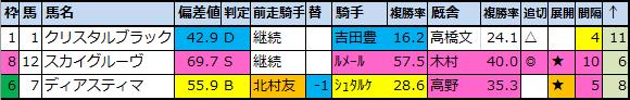f:id:onix-oniku:20210114165632p:plain