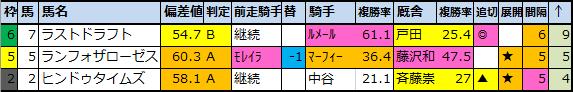f:id:onix-oniku:20210114165712p:plain