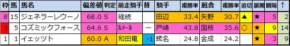 f:id:onix-oniku:20210114165745p:plain