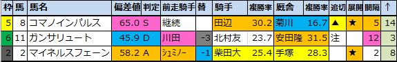 f:id:onix-oniku:20210114165826p:plain