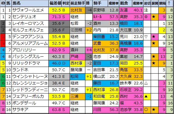 f:id:onix-oniku:20210114200226p:plain