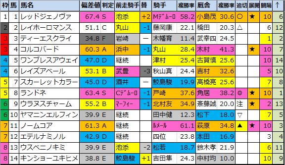 f:id:onix-oniku:20210114200323p:plain