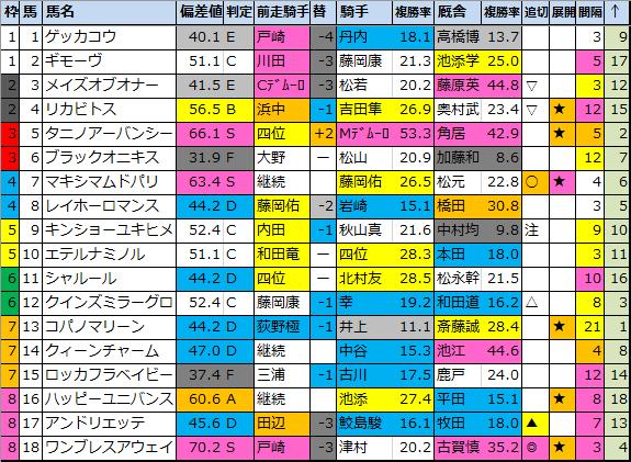 f:id:onix-oniku:20210114200914p:plain