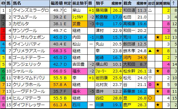 f:id:onix-oniku:20210114200945p:plain