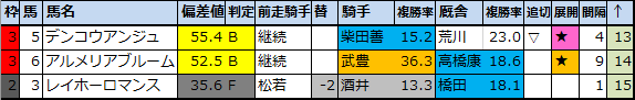 f:id:onix-oniku:20210114202004p:plain