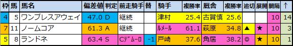 f:id:onix-oniku:20210114202035p:plain