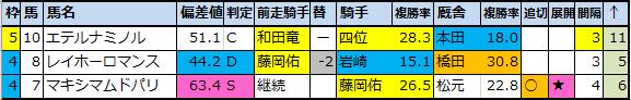 f:id:onix-oniku:20210114202114p:plain