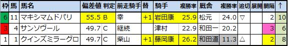 f:id:onix-oniku:20210114202152p:plain