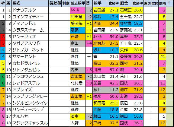 f:id:onix-oniku:20210115102638p:plain