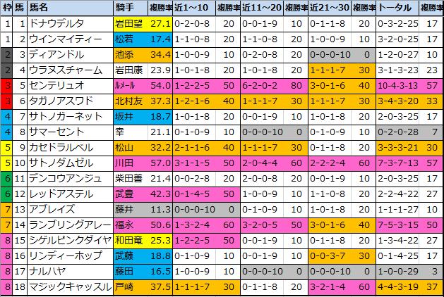 f:id:onix-oniku:20210115161719p:plain