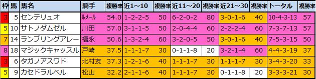 f:id:onix-oniku:20210115161802p:plain