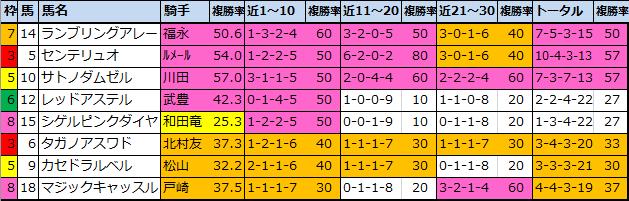 f:id:onix-oniku:20210115161950p:plain