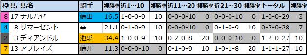 f:id:onix-oniku:20210115162236p:plain
