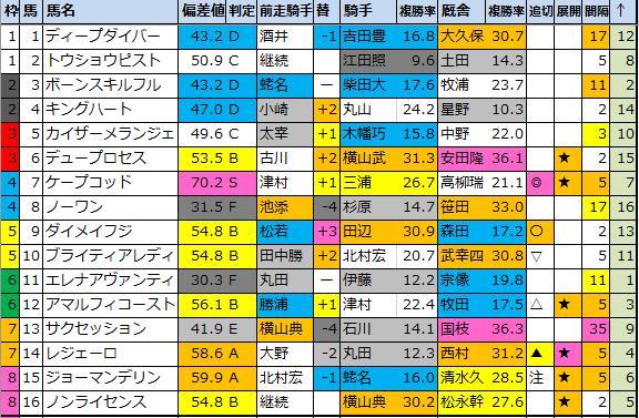 f:id:onix-oniku:20210115174909p:plain