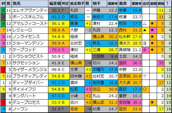 f:id:onix-oniku:20210115175518p:plain