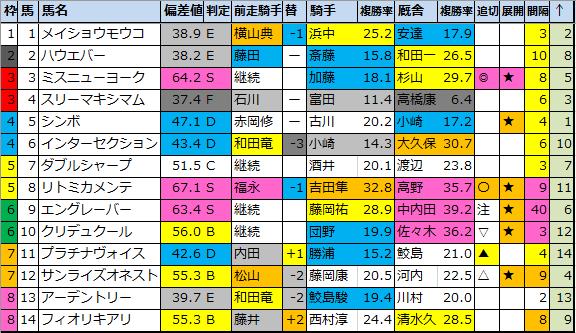 f:id:onix-oniku:20210115175723p:plain