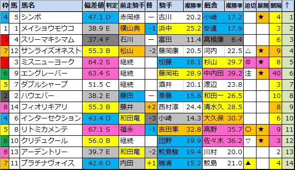 f:id:onix-oniku:20210115180117p:plain