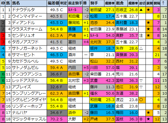 f:id:onix-oniku:20210115182520p:plain