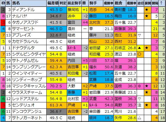 f:id:onix-oniku:20210115183516p:plain