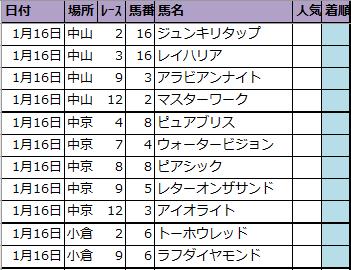 f:id:onix-oniku:20210115193920p:plain