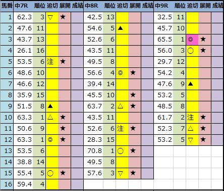 f:id:onix-oniku:20210115194021p:plain