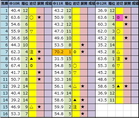 f:id:onix-oniku:20210115194113p:plain