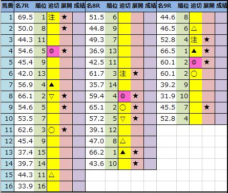 f:id:onix-oniku:20210115194147p:plain