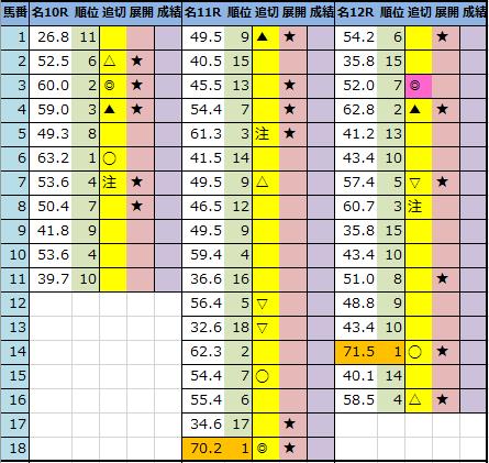 f:id:onix-oniku:20210115194215p:plain