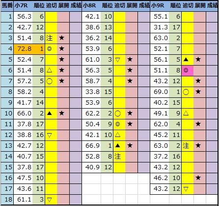 f:id:onix-oniku:20210115194251p:plain