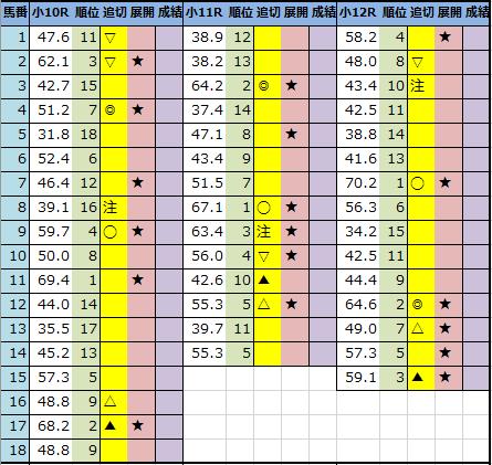 f:id:onix-oniku:20210115194321p:plain