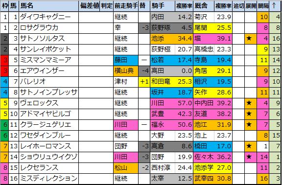 f:id:onix-oniku:20210115202618p:plain
