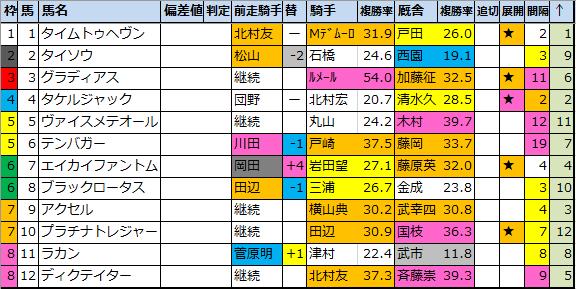 f:id:onix-oniku:20210115203247p:plain