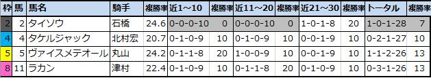 f:id:onix-oniku:20210116113007p:plain