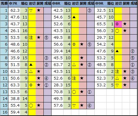 f:id:onix-oniku:20210116144700p:plain