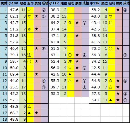 f:id:onix-oniku:20210116161539p:plain