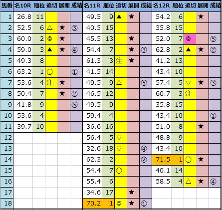 f:id:onix-oniku:20210116162506p:plain