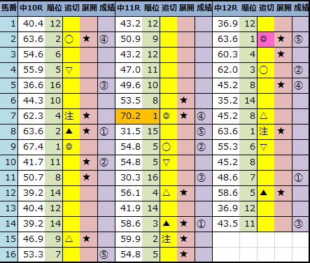 f:id:onix-oniku:20210116163142p:plain