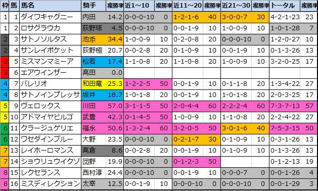 f:id:onix-oniku:20210116171414p:plain