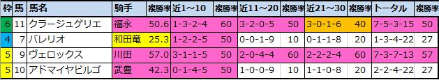 f:id:onix-oniku:20210116171529p:plain
