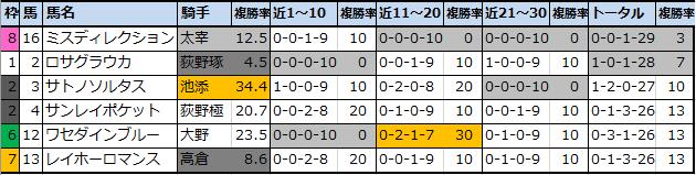 f:id:onix-oniku:20210116171603p:plain