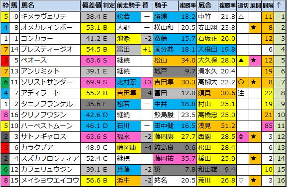 f:id:onix-oniku:20210116184643p:plain