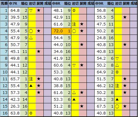 f:id:onix-oniku:20210116205835p:plain