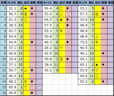 f:id:onix-oniku:20210116205912p:plain