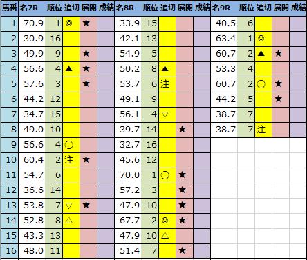 f:id:onix-oniku:20210116205945p:plain