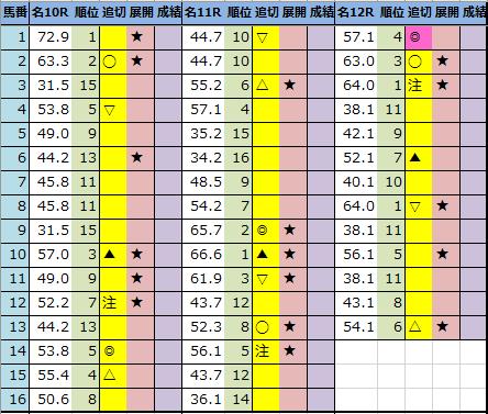 f:id:onix-oniku:20210116210018p:plain