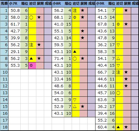 f:id:onix-oniku:20210116210113p:plain